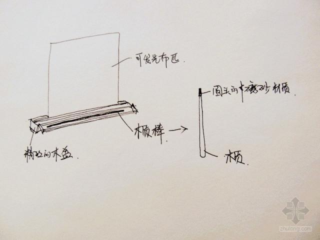 【bpi学生竞赛——中国风】第13张图片