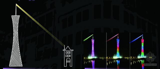 """【bpi学生竞赛】""""脐带""""-感应射灯装置效果图.当广州塔的第3张图片"""